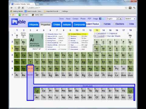 Periodic Variation in Physical Properties - Chemistry Tips