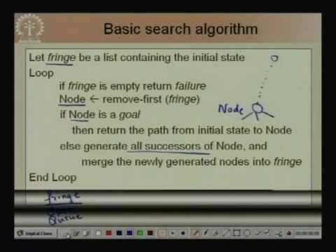 Lecture - 4 Uninformed Search
