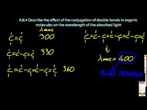 A.8.4 Describe conjugation of double bonds and wavelength of absorption  IB Chemistry
