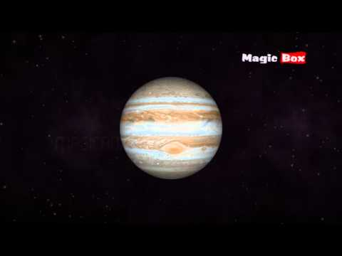 Kids Educational Videos - The Solar System  - Jupiter