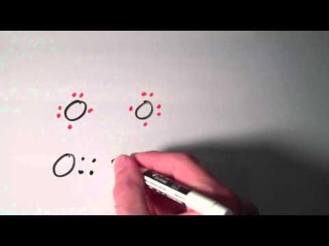 Lewis Theory III: Covalent Bonding