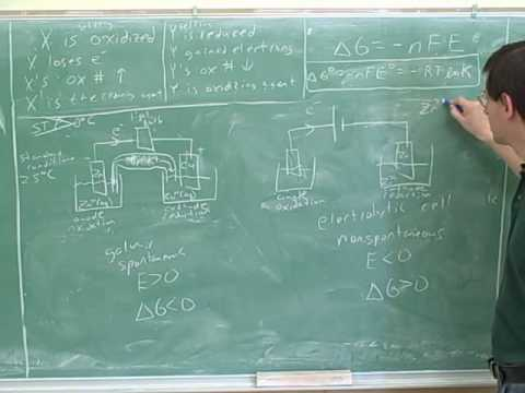 Electrochemistry and electrochemical cells (10)