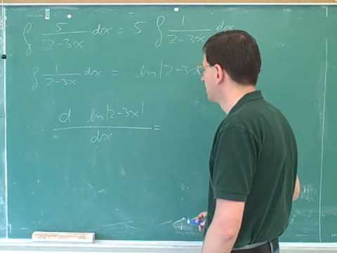 The chain rule for antidifferentiation (1)