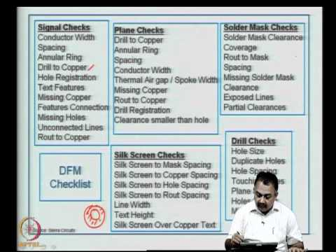 Mod-05 Lec-22 Demo and examples of layout and routing; Technology file generation from CAD;