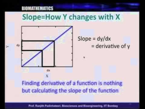 Mod-01 Lec-04 Function and its derivatives