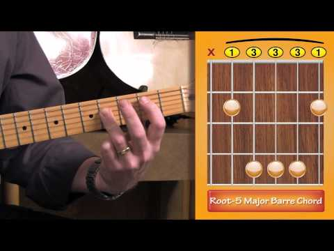 Major and Minor Barre Chords - Other Types of Guitar Chords | StrumSchool.com