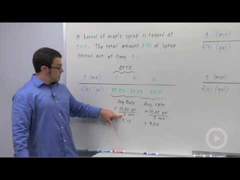 Calculus - Instantaneous Rate of Change