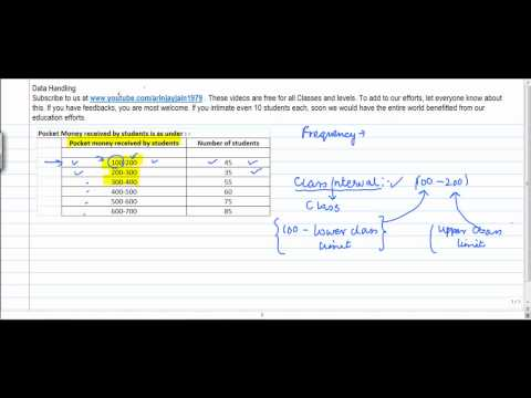 1363. Class VIII Handling Data   Concept of frequency, class interval, class size etc