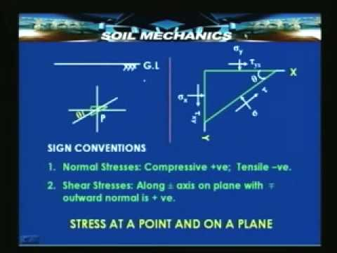 Lecture - 43 Soil Mechanics