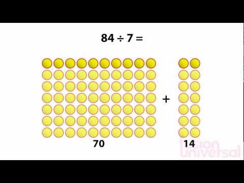 maths - Methods of division using positive whole numbers - the virtual school - South Africa