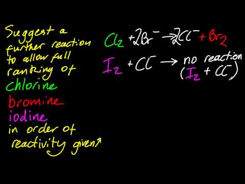 9.3.1 Deduce a reactivity series by chemical behaviour of oxidizing/reducing agents IB Chemistry SL