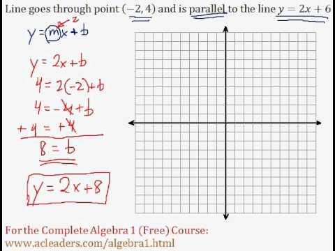 Linear Equations - Parallel Lines #1