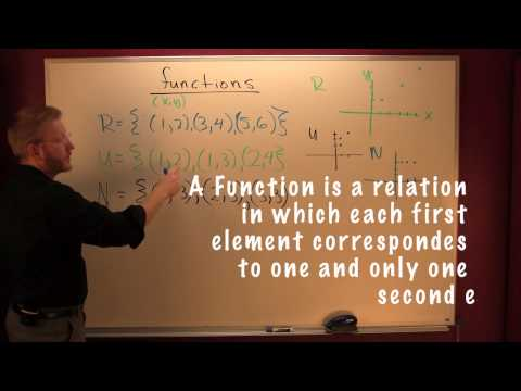 functions and relations.mov