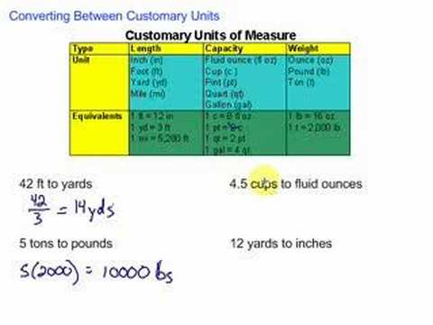Converting Between Customary Units