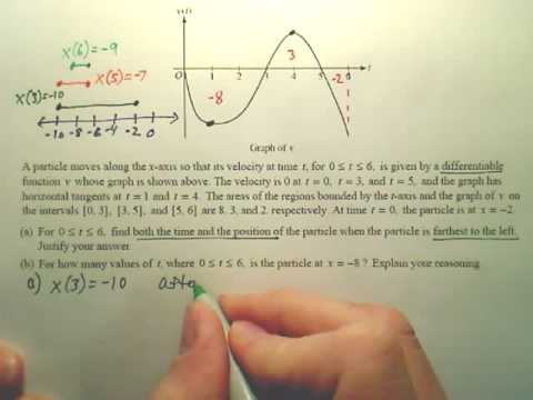 AP Calculus AB 2008 Free Response Q4 Problems A and B