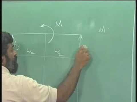 Mechanics of Solids - IITM 2.9 Beams - BMD & SFD