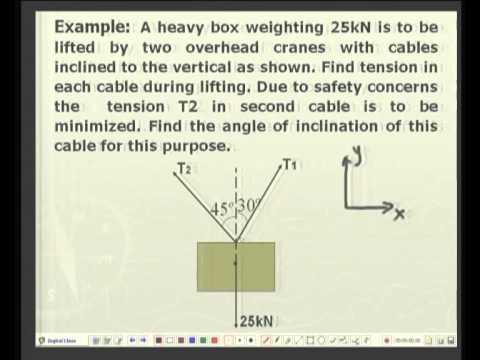 Lec-2 Vector Analysis
