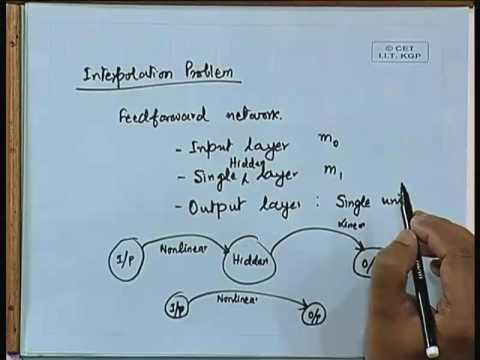 Lec-25 Radial Basis Function Networks: Separability&Interpolation