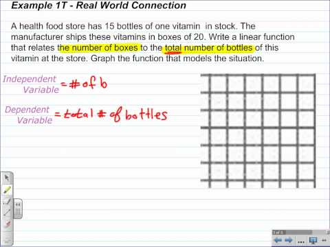 Algebra 1 Lesson 6.3 Applying Linear Equations