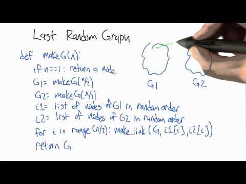 Tangled Hypercube - Algorithms - Graphs - Udacity