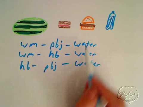 Guaranteach Math Tutorial: Applications of Combinations