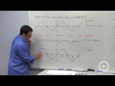 Precalculus - Graphs of the Sine and Cosine Functions