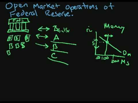 blkboardfed res open market op 1
