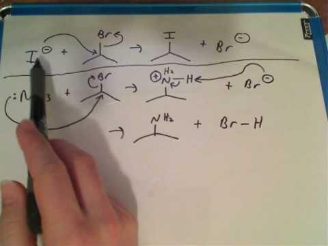 Three types of SN2 reaction