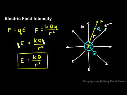 Physics 12.3.3a - Electric Field Intensity