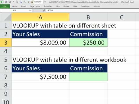 VLOOKUP function Beginner to Advanced 26 Examples (Excel VLOOKUP WEEK Video #1)