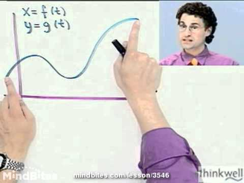 Calculus: The Arc Length of a Parameterized Curve