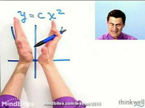 College Algebra: Info from a Parabola's Equation