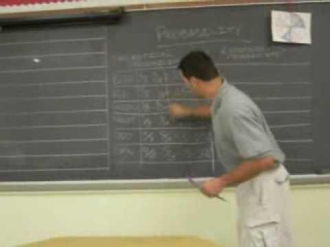 Probability with Coach Z