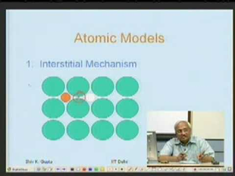 Lecture - 21Diffusion in Solids