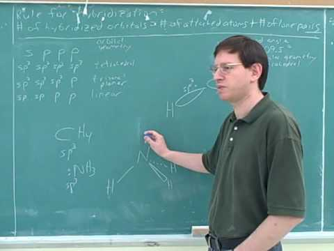 Orbital hybridization. Sigma and pi bonds (3)