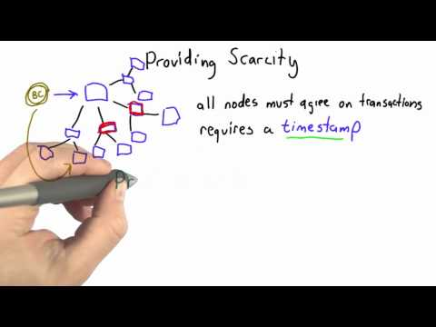 Provide Scarcity - CS387 Unit 6 - Udacity