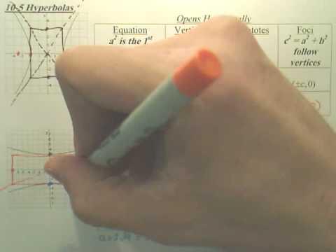 10.5a Hyperbolas - Algebra 2