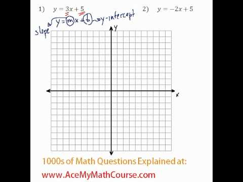 Linear Equations - Graphing Linear Functions #1-2