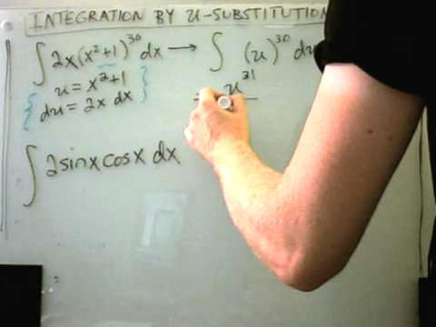 Integration by U-Substitution (Indefinite Integral)