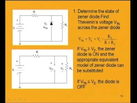 Mod-1 Lec-5 Zener Diode and Applications