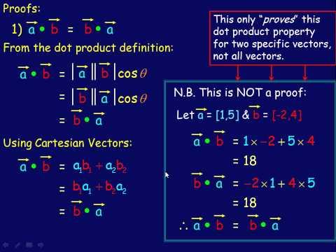 The Dot Product Part 2.avi