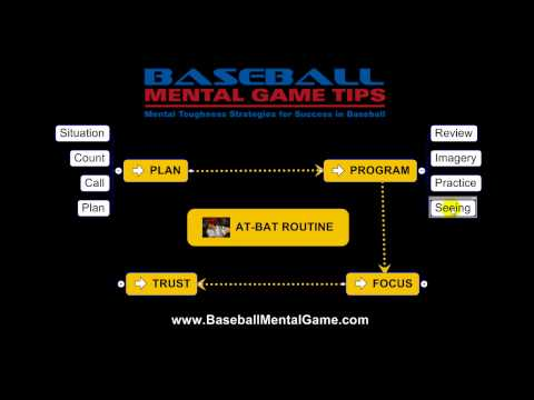 Four Steps to An At-Bat Routine for Baseball