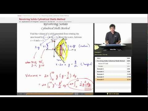 AP Calculus AB: Revolving Solids Cylindrical Shells Method