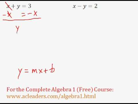 (Algebra 1) Linear Equations - Slope Intercept Pt. 1