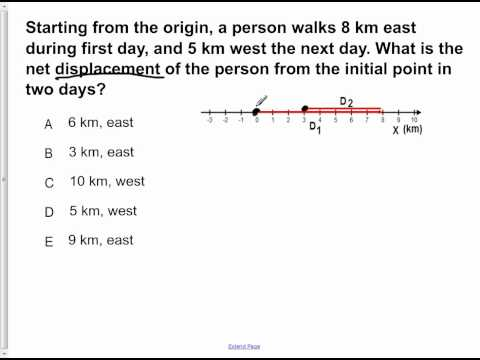 AP Physics B Kinematics Presentation #45