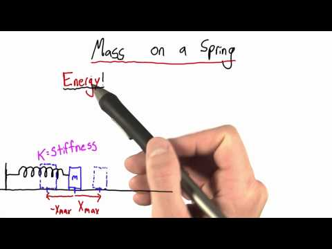 Mass on a Spring - Intro to Physics - Simple Harmonic Motion - Udacity