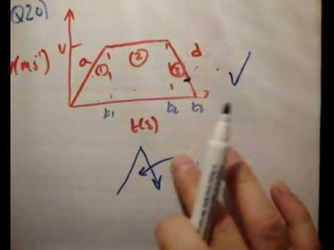 Applied Maths : LC textbook solution  Ex 2c q20