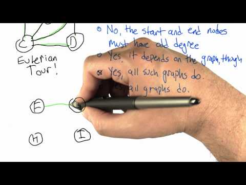 Eulerian Path Solution  - Algorithms - Crunching Social Networks - Udacity