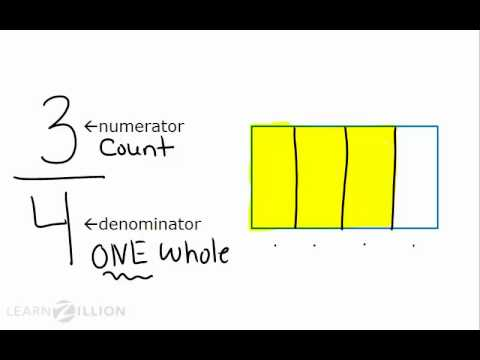 Understand numerators and denominators - 5.NF.3