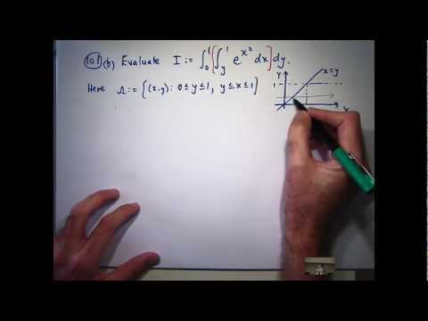 Reverse order in double integral example